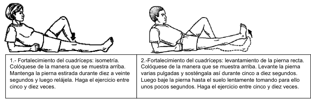 ejercicios fortalecer cuadriceps condromalacia