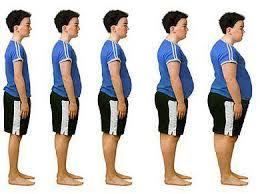 Los individuos delgados que sufren alteraciones ligeras en su IMC, tambien se exponen a cambios negativos en su metabolismo.