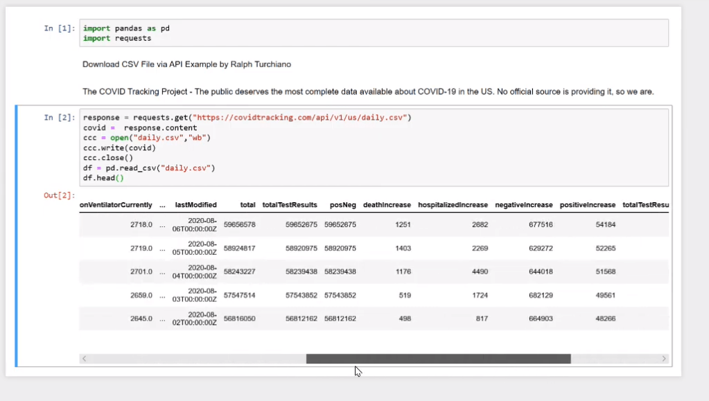 How to download a CSV file via API for the COVID Tracking Project