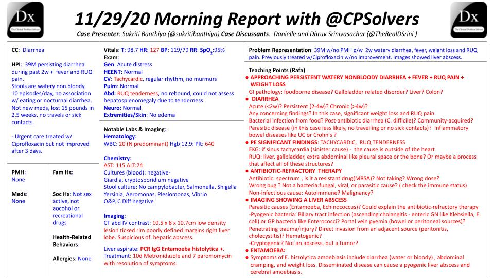 New CPSolvers Morning Report Template