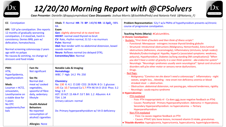 New CPSolvers Morning Report Template (3)