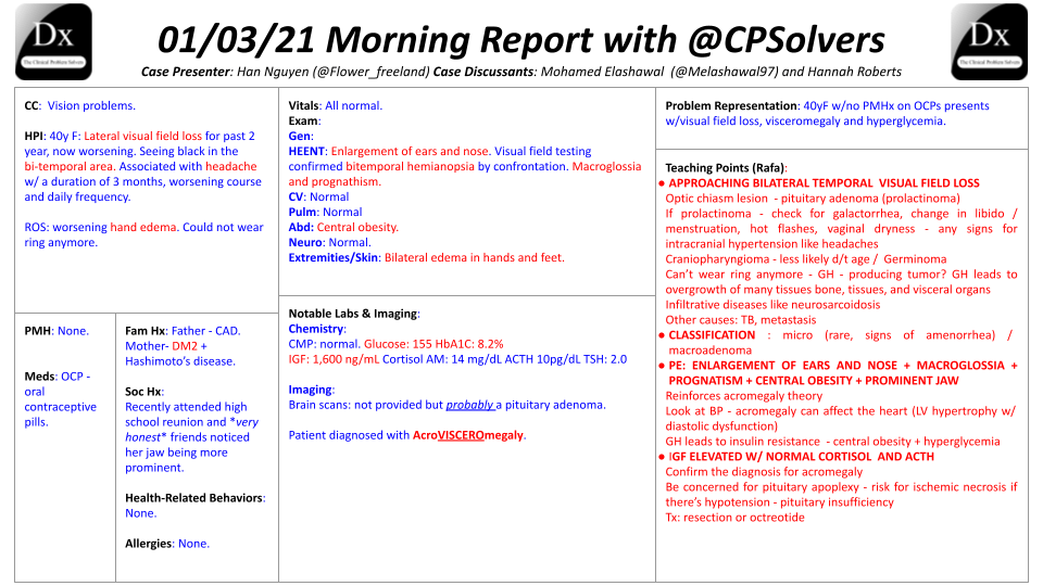 New CPSolvers Morning Report Template (4)
