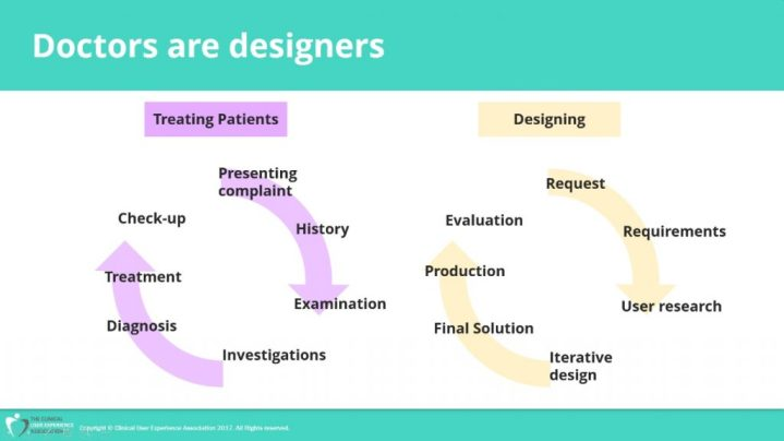 Doctors are designers