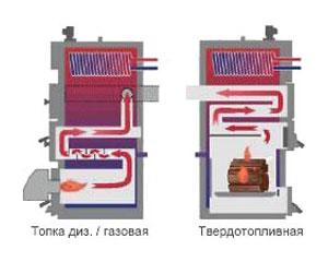 kotly-kombinirovannye-jaspi-vpk-20-30