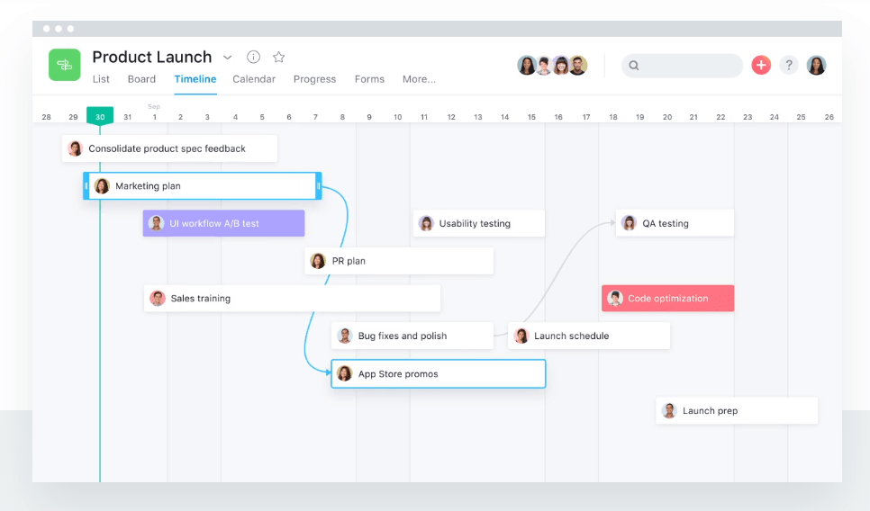 project management tools that make visual representation of workflows