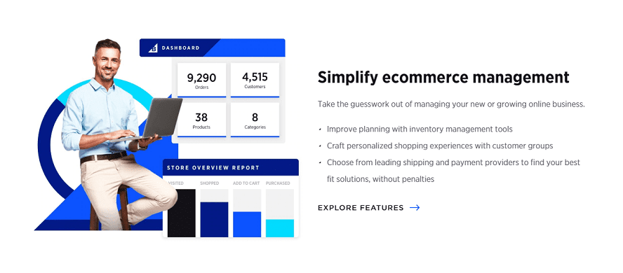 powerful but simple ecommerce platforms