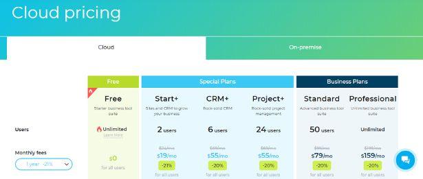 Bitrix24 cloud subscription options