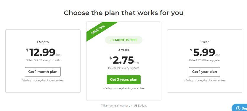 CyberGhost VPN service pricing plans