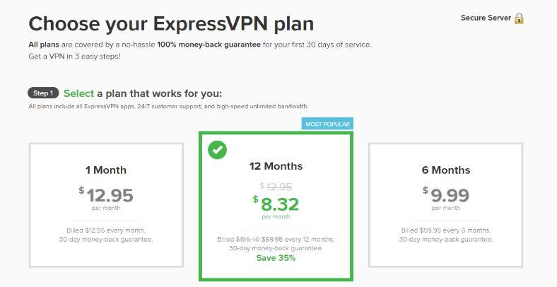 Cheap ExpressVPN subscription plans