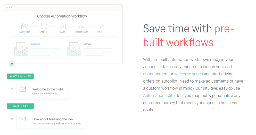 Fully Automated Visual Workflows – Let it run your business