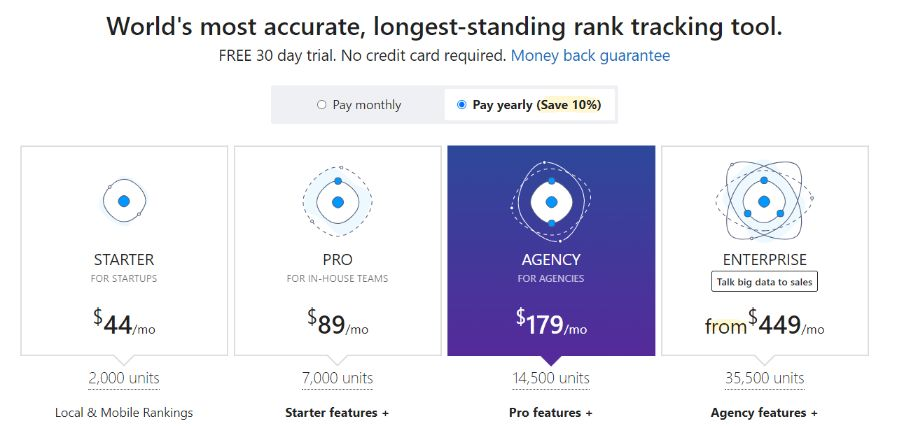 Advance Web Ranking pricing model