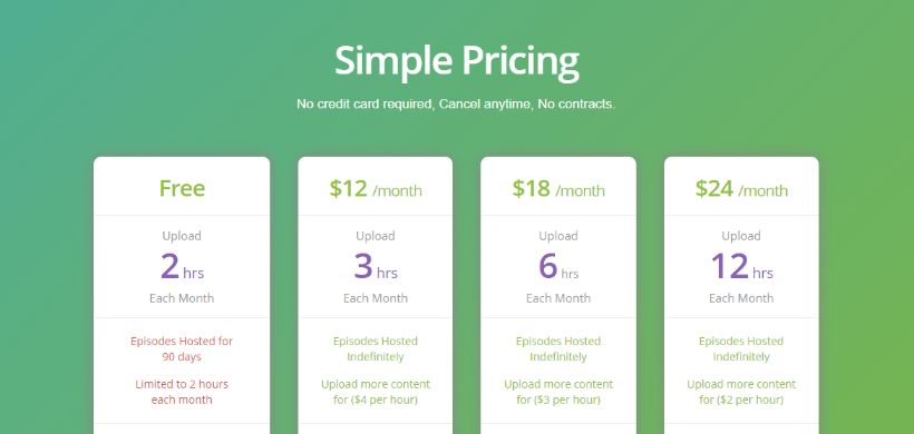 Buzzsprout subscription plans