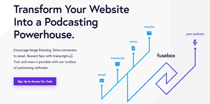 Ultimate Solution All-in-One Podcasting – Free Plan