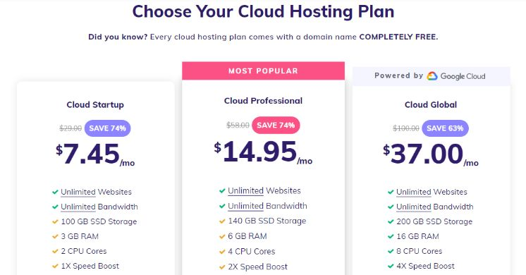 Cloud Hosting started with $7.45 per month (Save 74%)