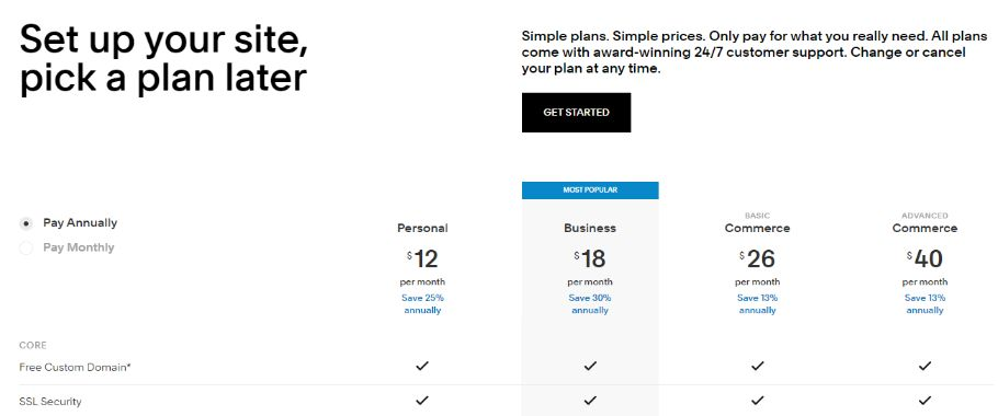 Squarespace pricing model