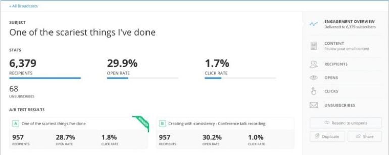 powerful analytics is very useful to understand your email marketing campaign performance