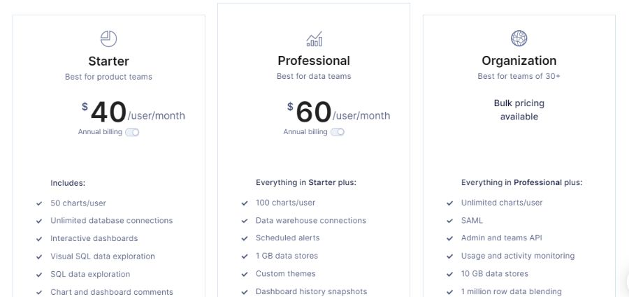 Charito paid plan start with a $40 per user per month.