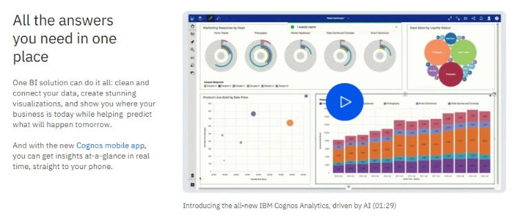 Perfect visualization of your raw business data can help you to clarify many hidden things that you never seen before.