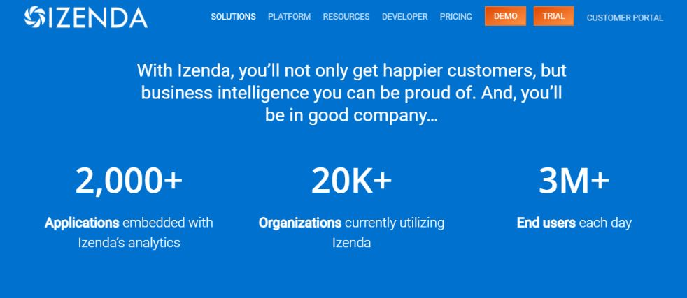 Izenda is a powerful as well as lightweight business intelligence software. Start with their no risk trial plan.