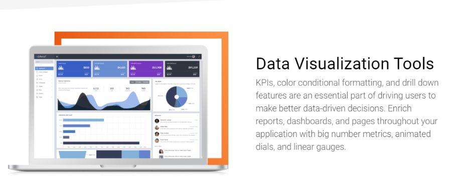 Data visualization tool can make very complex data in to a easy to understand visual picture.
