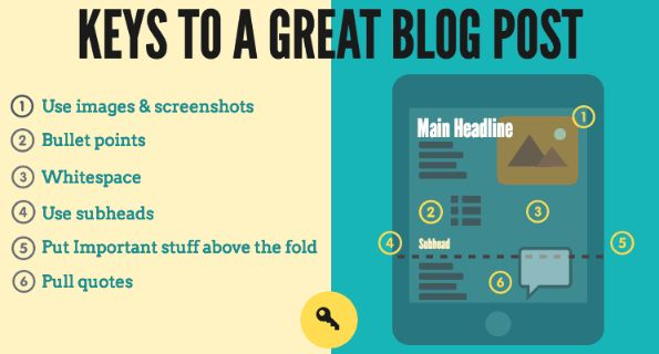 To write a great blog post you need to remember these points.