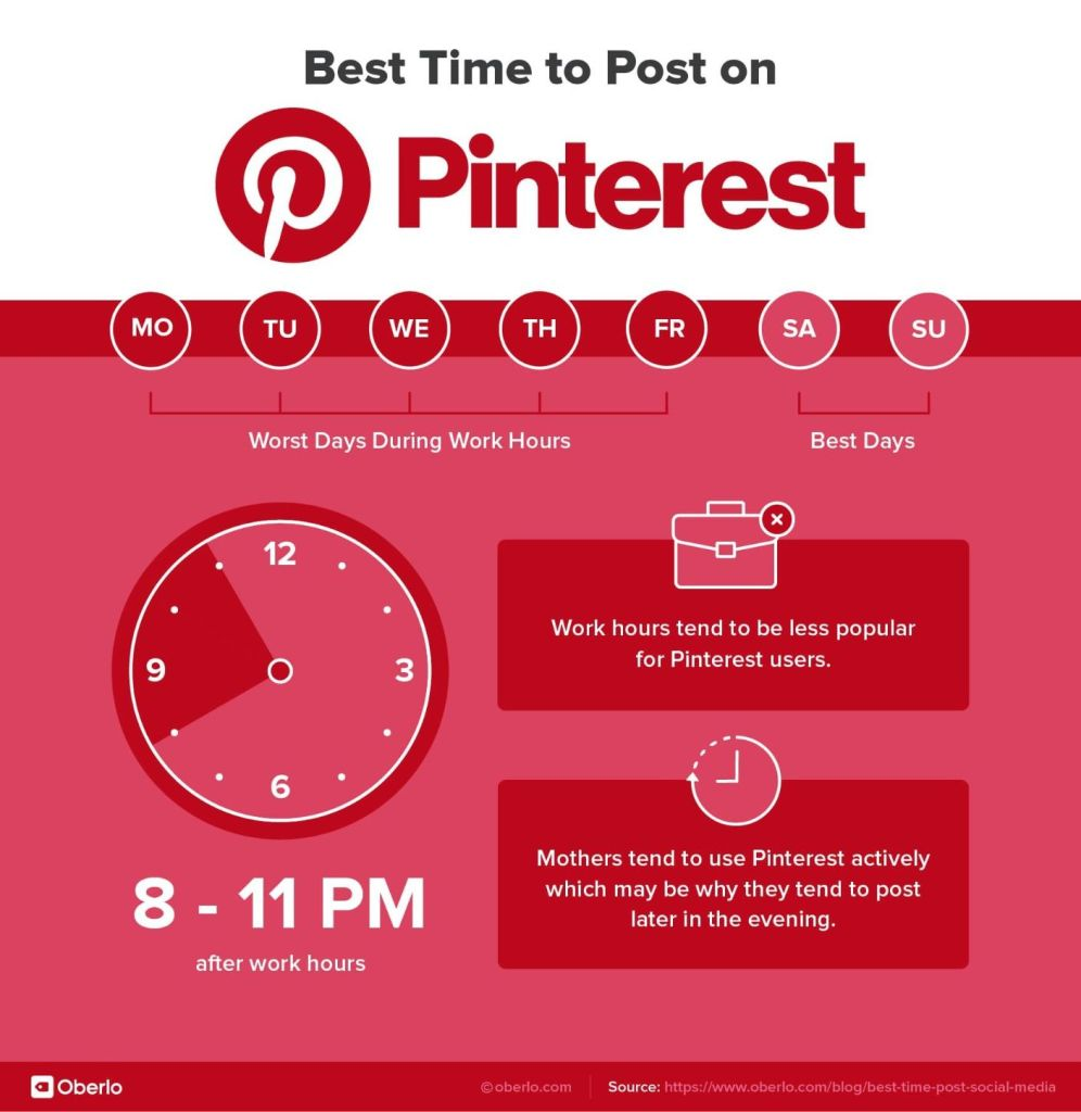 Best time for your Pinterest post.