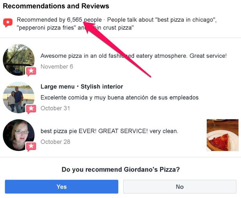 Recommendation from your followers is an essential social ROI metric.