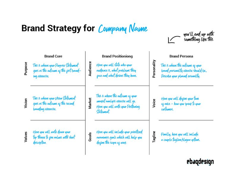 Use strategy of personal branding for entrepreneurs, if you want to boost your success.