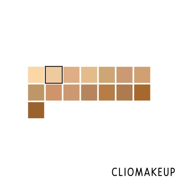 recensione-cliomakeup-correttore-sephora-high-coverage-concealer-3