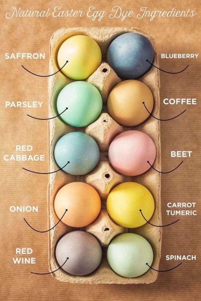 cliomakeup-come-decorare-uova-pasqua-bambini-4-colore-naturale