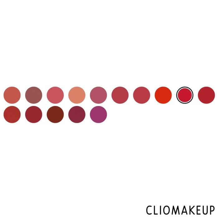 cliomakeup-recensione-rossetti-kiko-powder-power-lipstick-3