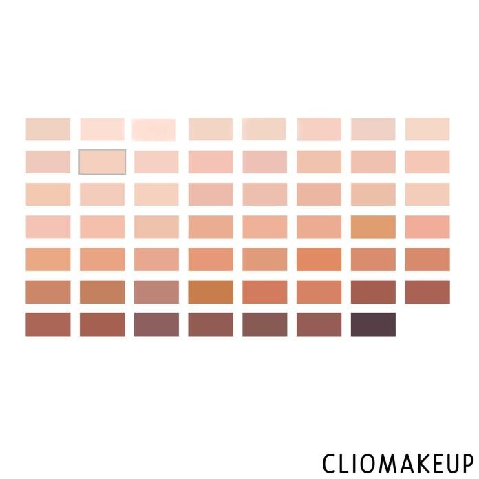 cliomakeup-recensione-correttore-xx-revolution-concealxx-super-fixx-concealer-3