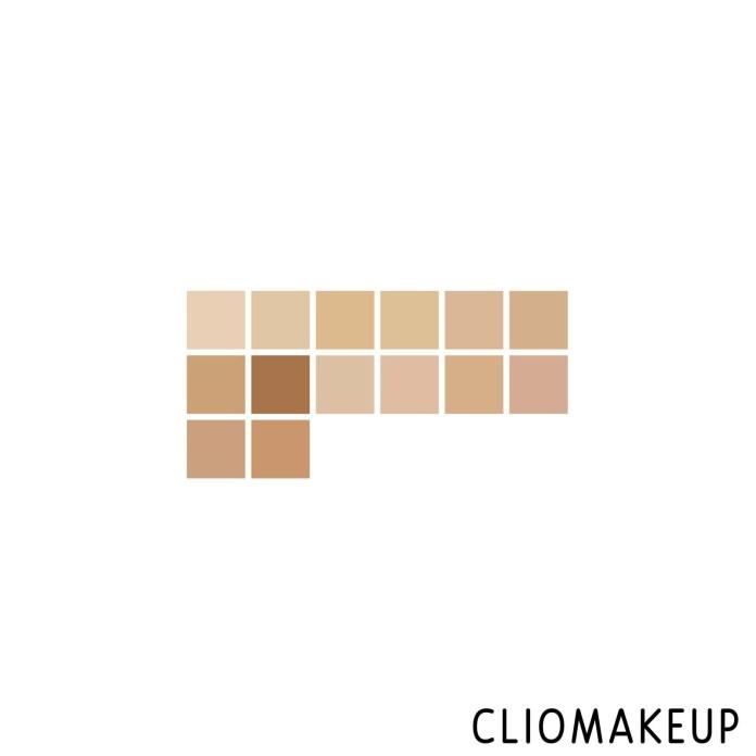 cliomakeup-recensione-correttore-mac-pro-longwear-concealer-3
