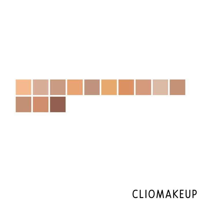 cliomakeup-recensione-fondotinta-mac-fondotinta-pro-longwear-nourishing-waterproof-foundation-3