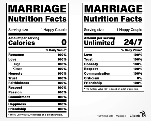 nutrition facts marriage
