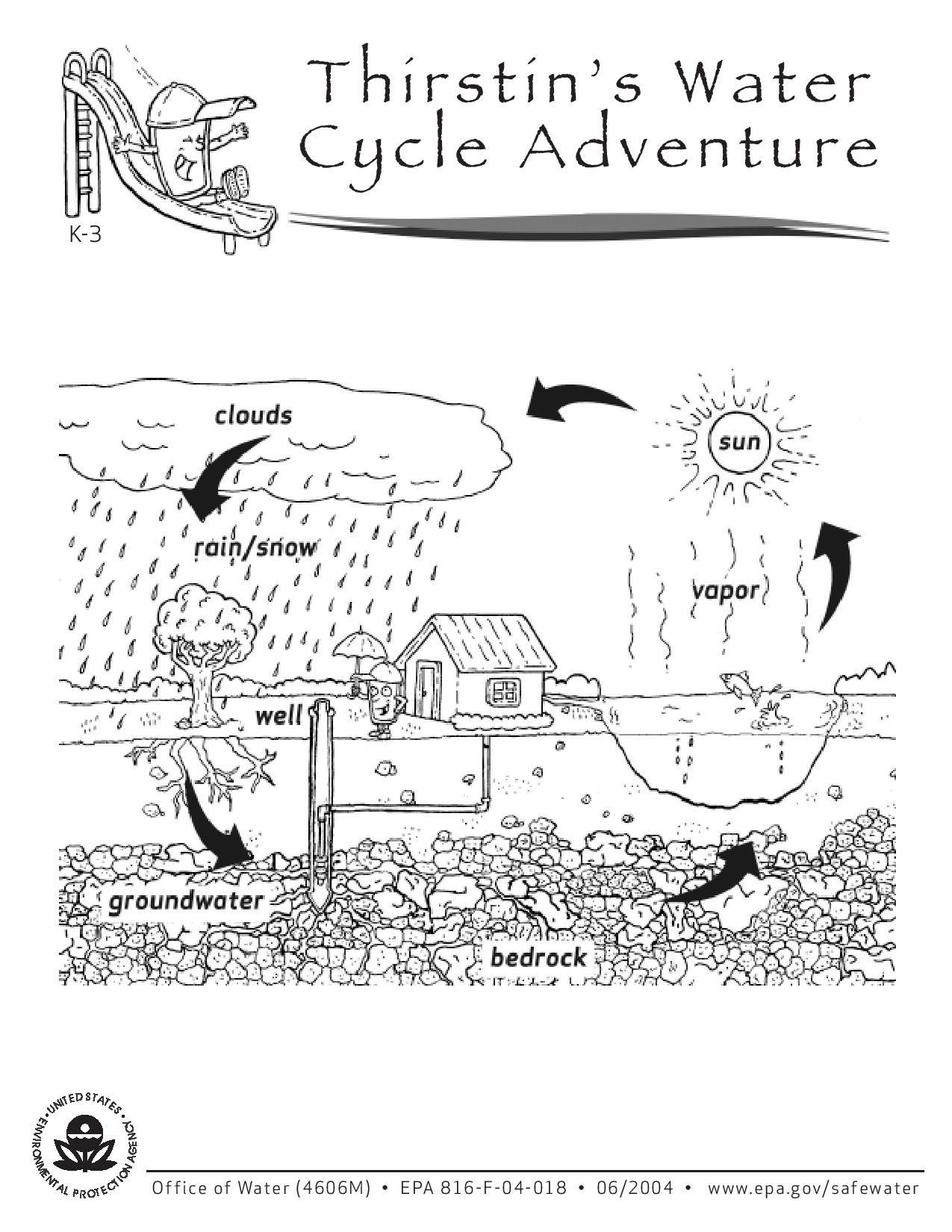 Free Water Cycle For Kids Coloring Page Download Free