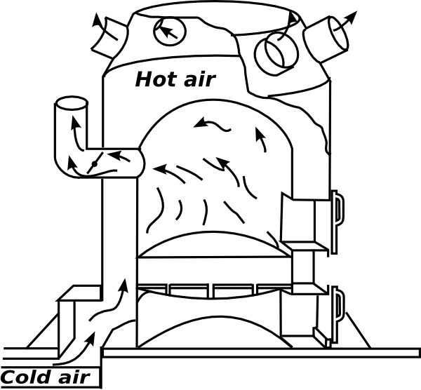 Free Furnace Cliparts, Download Free Clip Art, Free Clip