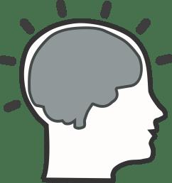 brain clip art clipart 3 [ 2253 x 2369 Pixel ]