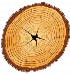 wood grain clipart [ 1200 x 1200 Pixel ]