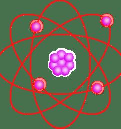 atom clip art [ 2000 x 2000 Pixel ]