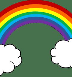 rainbow sky cliparts free clipart club [ 1600 x 905 Pixel ]