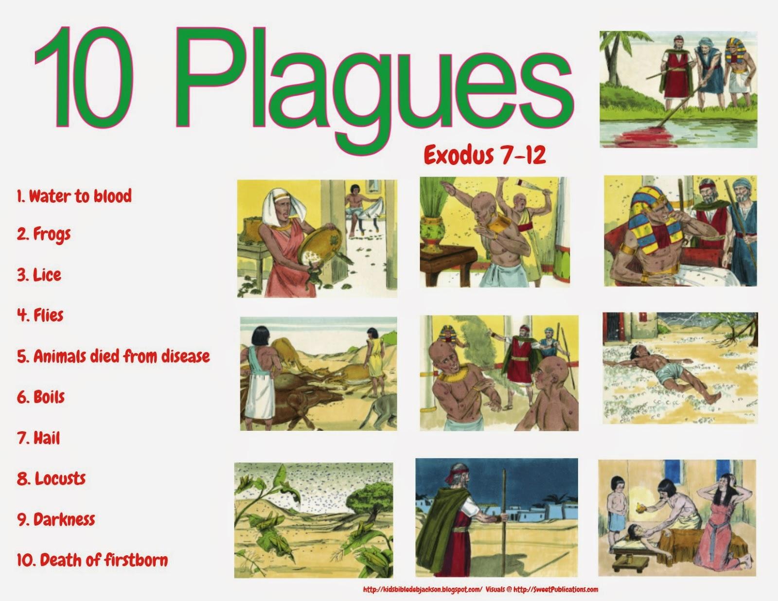 Free Plagues Cliparts Download Free Clip Art Free Clip