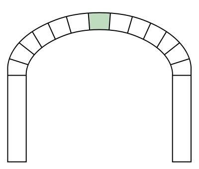 keystone arch diagram gy6 150cc wiring part clipart clip art library
