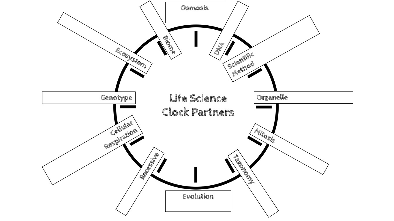 Beg Borrow And Teach Life Science Cooperative Learning