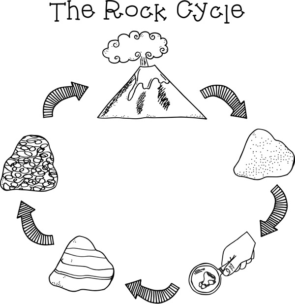 The Tale of Rocky, the Metamorphic Rock