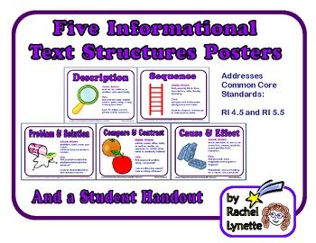 Here are five Informational Text Structures posters and a