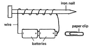 Free Electromagnet Cliparts, Download Free Clip Art, Free