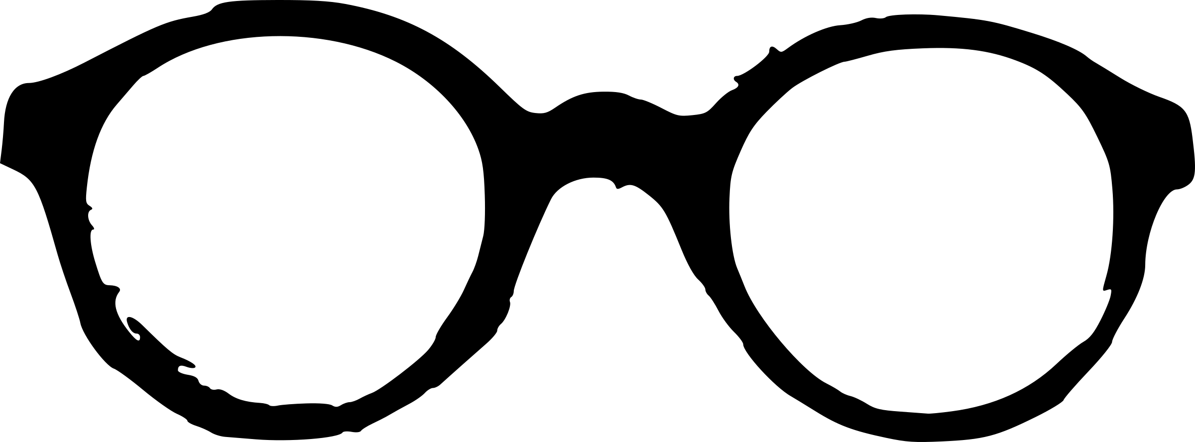 Free Big Glasses Cliparts Download Free Clip Art Free
