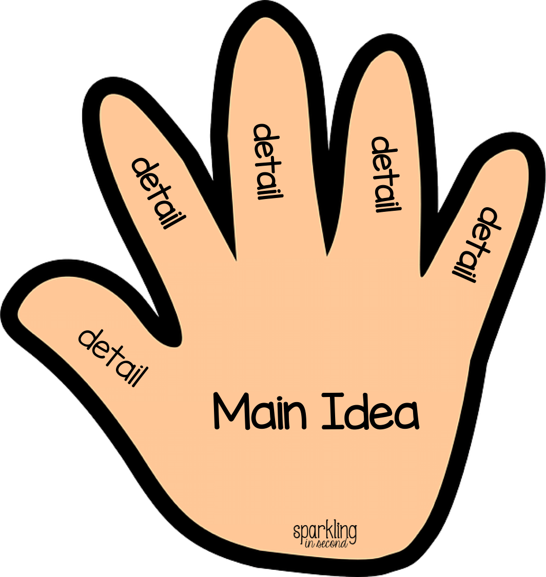 Free Main Topic Cliparts Download Free Clip Art Free