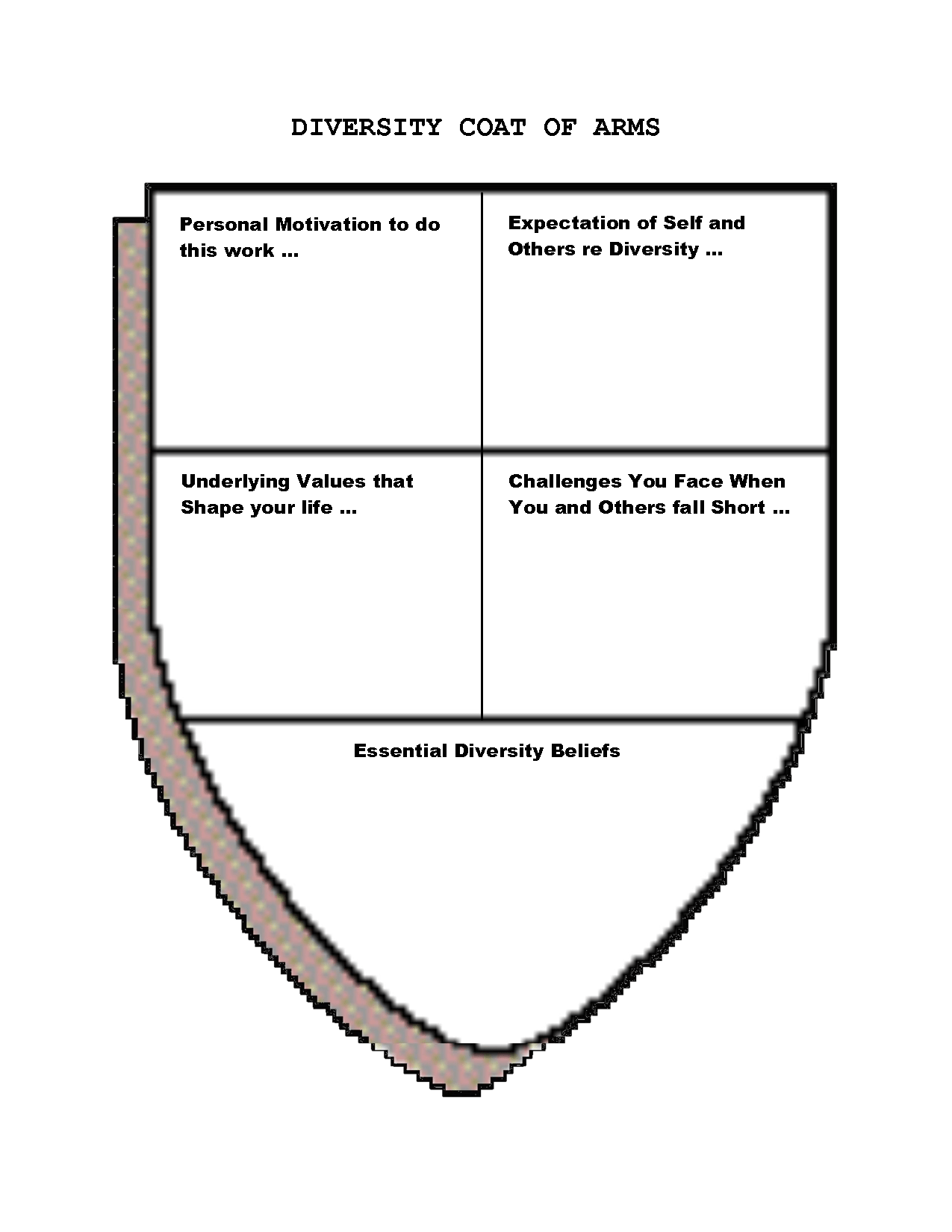 Coat Of Arms Template With Banner Blank